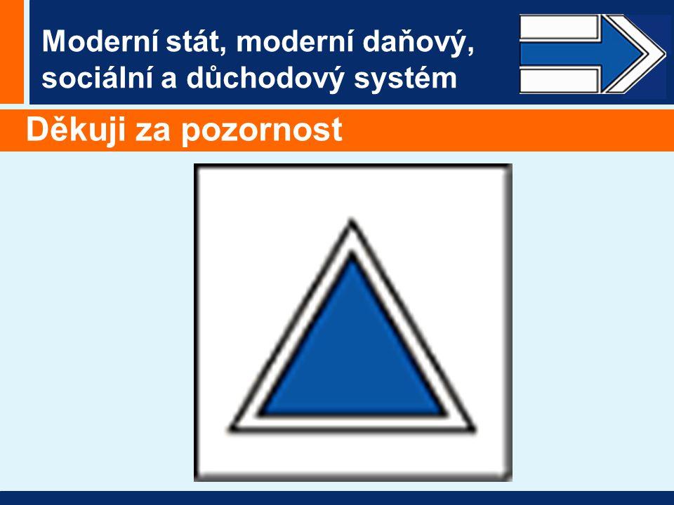 Moderní stát, moderní daňový, sociální a důchodový systém Děkuji za pozornost