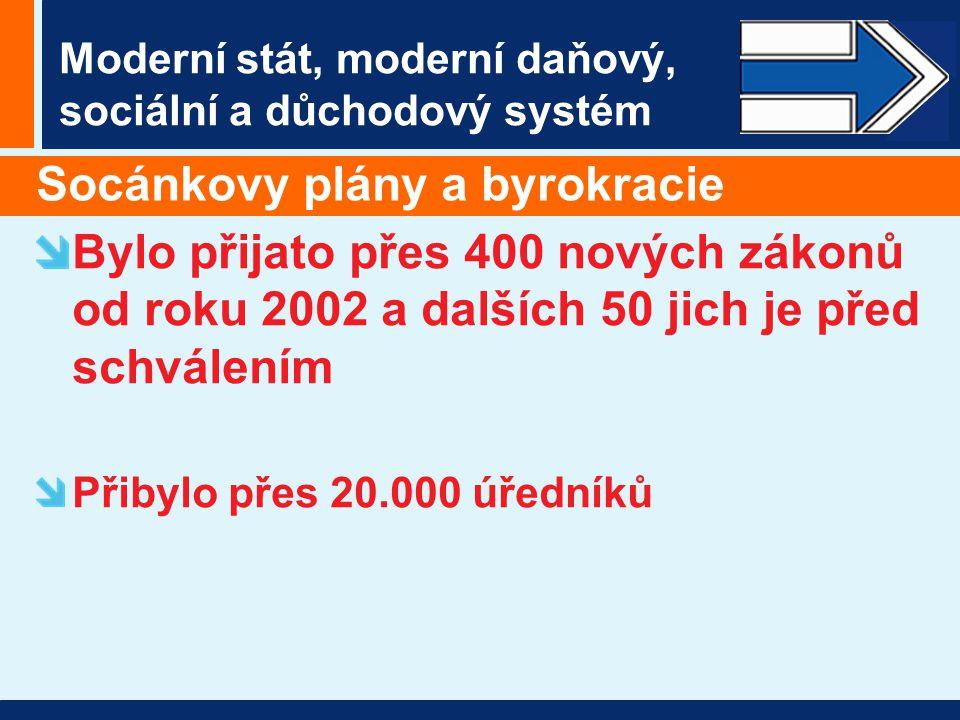 Moderní stát, moderní daňový, sociální a důchodový systém Socánkovy plány a byrokracie Bylo přijato přes 400 nových zákonů od roku 2002 a dalších 50 jich je před schválením Přibylo přes 20.000 úředníků