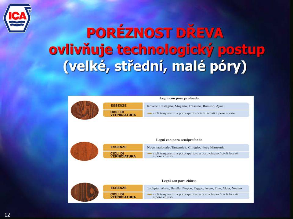 PORÉZNOST DŘEVA ovlivňuje technologický postup (velké, střední, malé póry) 12