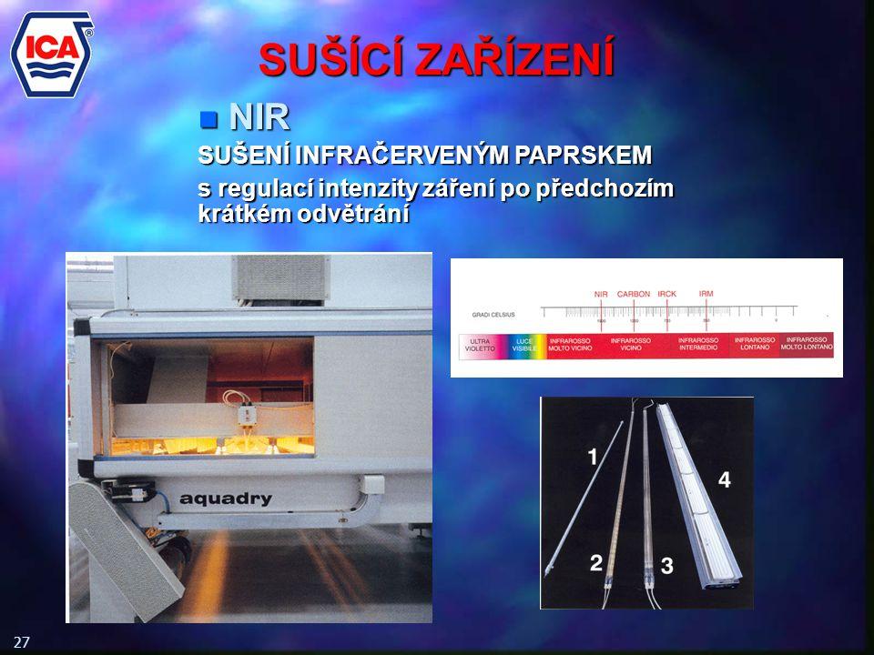 SUŠÍCÍ ZAŘÍZENÍ 27 n NIR SUŠENÍ INFRAČERVENÝM PAPRSKEM s regulací intenzity záření po předchozím krátkém odvětrání