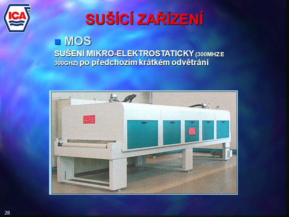 SUŠÍCÍ ZAŘÍZENÍ 28 n MOS SUŠENÍ MIKRO-ELEKTROSTATICKY (300MHZ E 300GHZ) po předchozím krátkém odvětrání