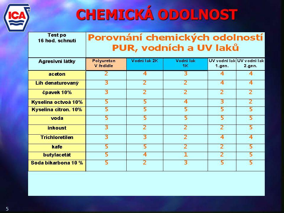CHEMICKÁ ODOLNOST 5