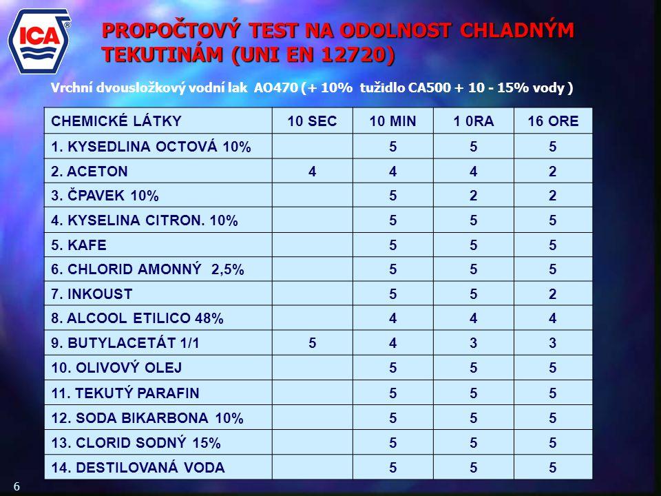 6 PROPOČTOVÝ TEST NA ODOLNOST CHLADNÝM TEKUTINÁM (UNI EN 12720) Vrchní dvousložkový vodní lak AO470 (+ 10% tužidlo CA500 + 10 - 15% vody ) CHEMICKÉ LÁTKY10 SEC10 MIN1 0RA16 ORE 1.