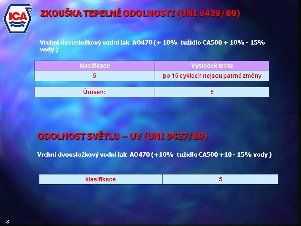 8 ZKOUŠKA TEPELNÉ ODOLNOSTI (UNI 9429/89) Vrchní dvousložkový vodní lak AO470 (+ 10% tužidlo CA500 + 10% - 15% vody ) klasifikaceVýsledek testu 5po 15 cyklech nejsou patrné změny Úroveň:5 ODOLNOST SVĚTLU – UV (UNI 9427/89) Vrchní dvousložkový vodní lak AO470 (+10% tužidlo CA500 +10 - 15% vody ) klasifikace5