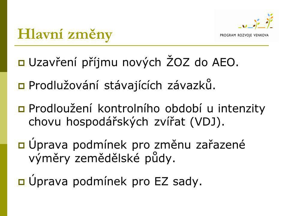 Hlavní změny  Uzavření příjmu nových ŽOZ do AEO.  Prodlužování stávajících závazků.