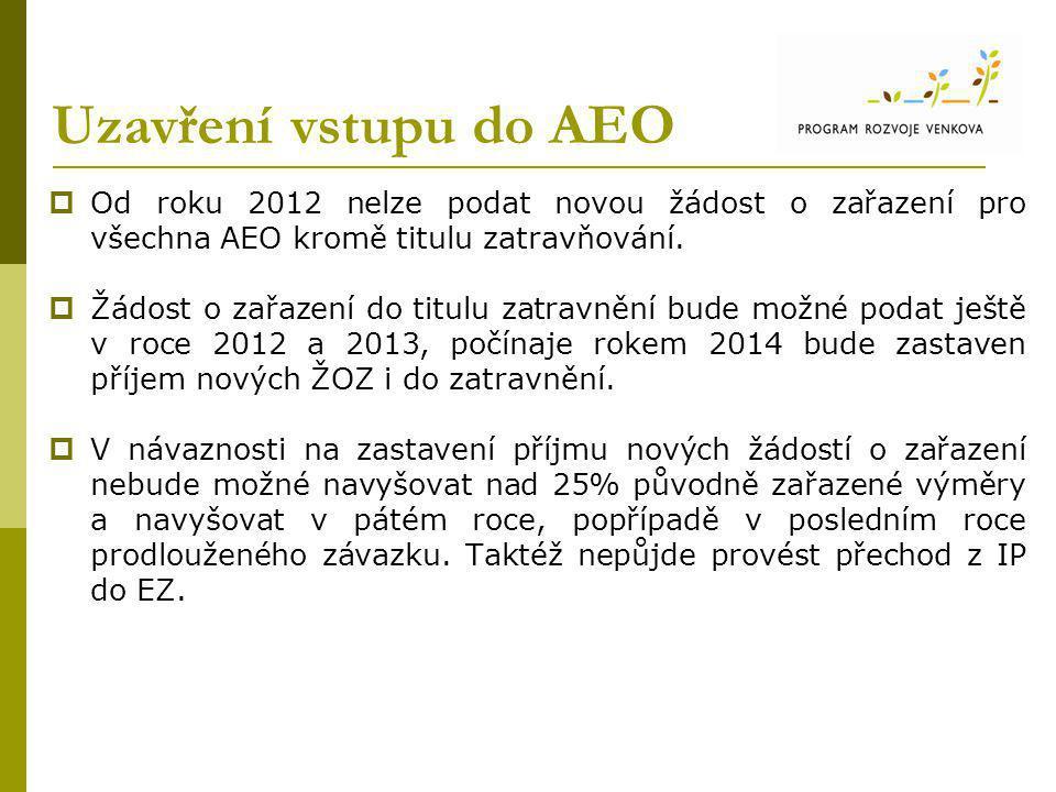 Uzavření vstupu do AEO  Od roku 2012 nelze podat novou žádost o zařazení pro všechna AEO kromě titulu zatravňování.