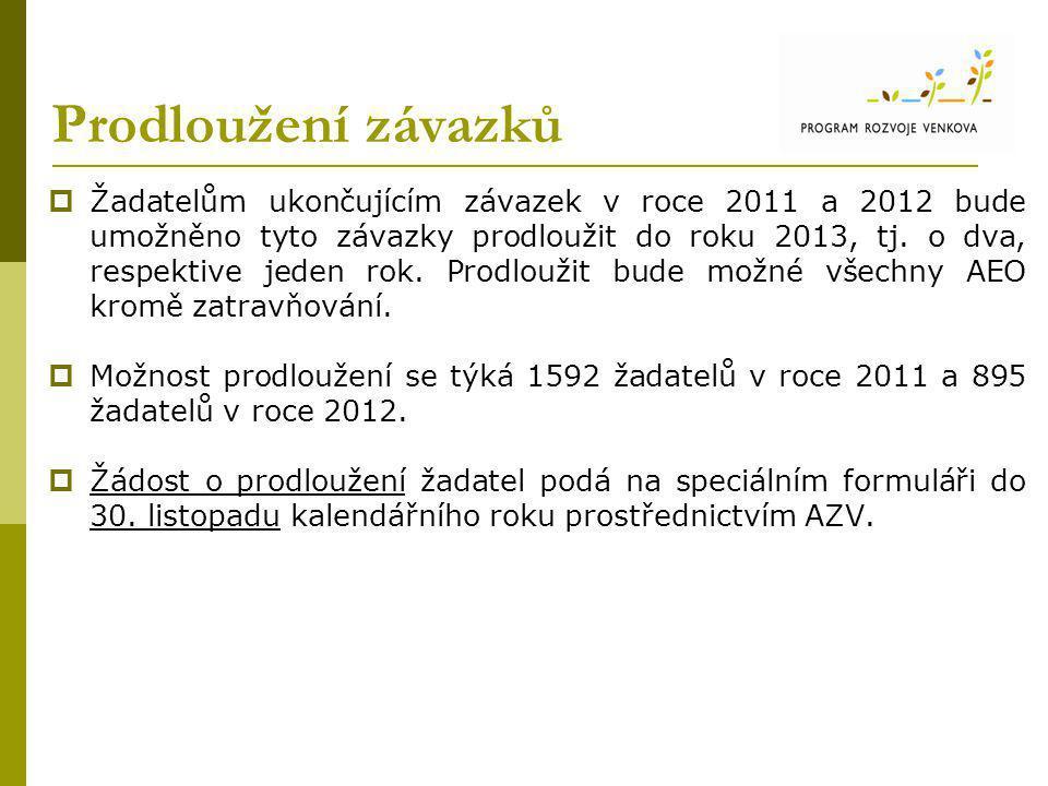 Prodloužení závazků  Žadatelům ukončujícím závazek v roce 2011 a 2012 bude umožněno tyto závazky prodloužit do roku 2013, tj. o dva, respektive jeden