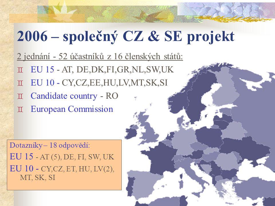 Dotazníky – 18 odpovědí: EU 15 - AT (5), DE, FI, SW, UK EU 10 - CY,CZ, ET, HU, LV(2), MT, SK, SI 2 jednání - 52 účastníků z 16 členských států: ` EU 1