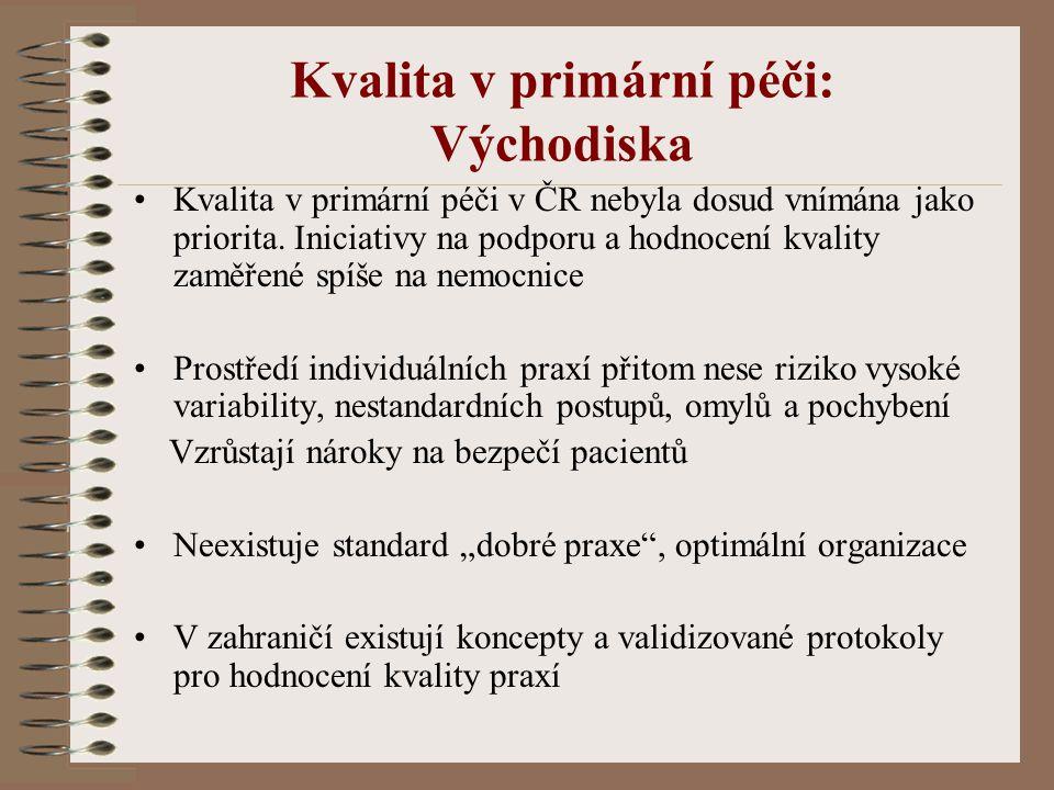 Kvalita v primární péči: Východiska Kvalita v primární péči v ČR nebyla dosud vnímána jako priorita.