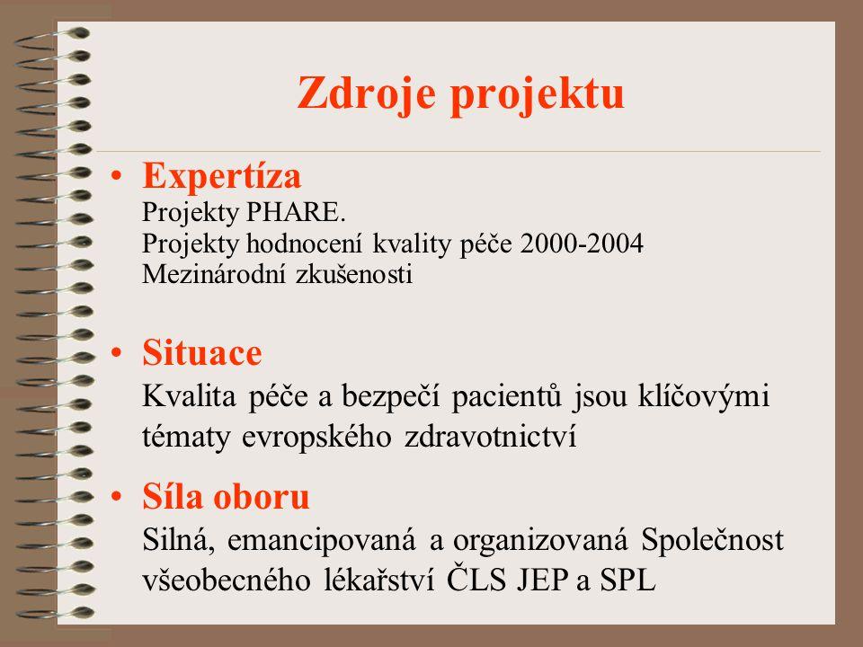 Zdroje projektu Expertíza Projekty PHARE.