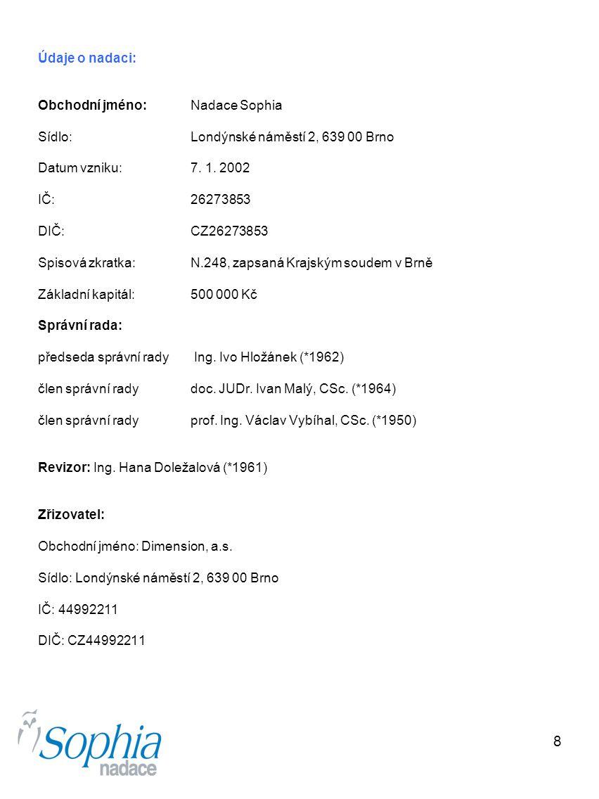 8 Údaje o nadaci: Obchodní jméno: Nadace Sophia Sídlo: Londýnské náměstí 2, 639 00 Brno Datum vzniku: 7. 1. 2002 IČ: 26273853 DIČ: CZ26273853 Spisová