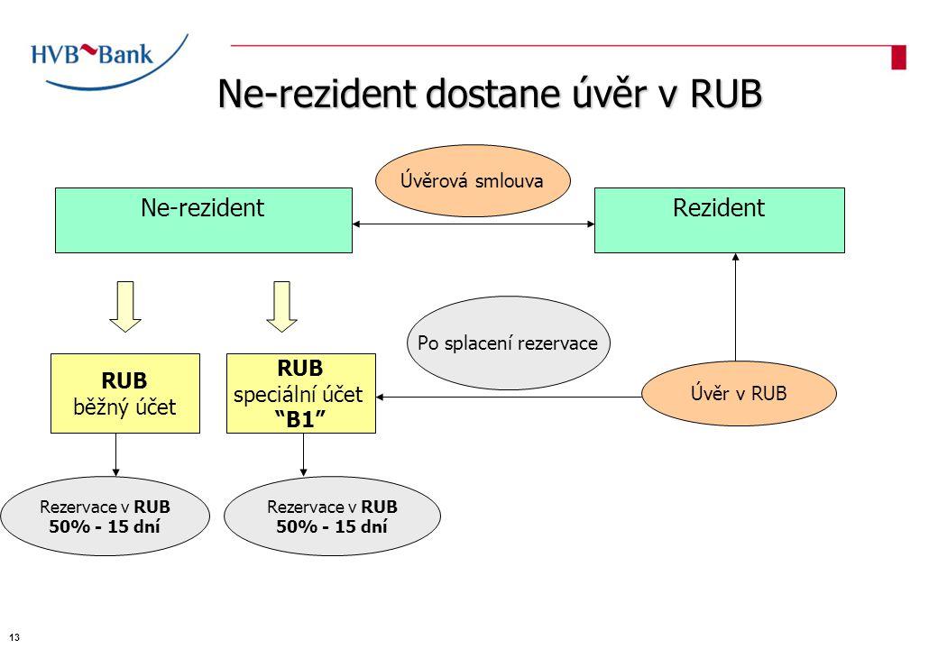 Ne-rezident Úvěrová smlouva Rezident RUB běžný účet RUB speciální účet B1 Rezervace v RUB 50% - 15 dní Úvěr v RUB Ne-rezident dostane úvěr v RUB Po splacení rezervace Rezervace v RUB 50% - 15 dní 13