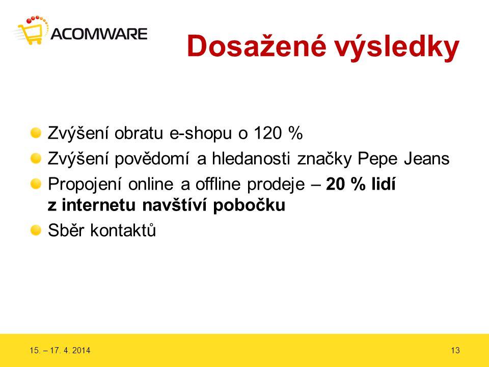 Dosažené výsledky Zvýšení obratu e-shopu o 120 % Zvýšení povědomí a hledanosti značky Pepe Jeans Propojení online a offline prodeje – 20 % lidí z internetu navštíví pobočku Sběr kontaktů 15.