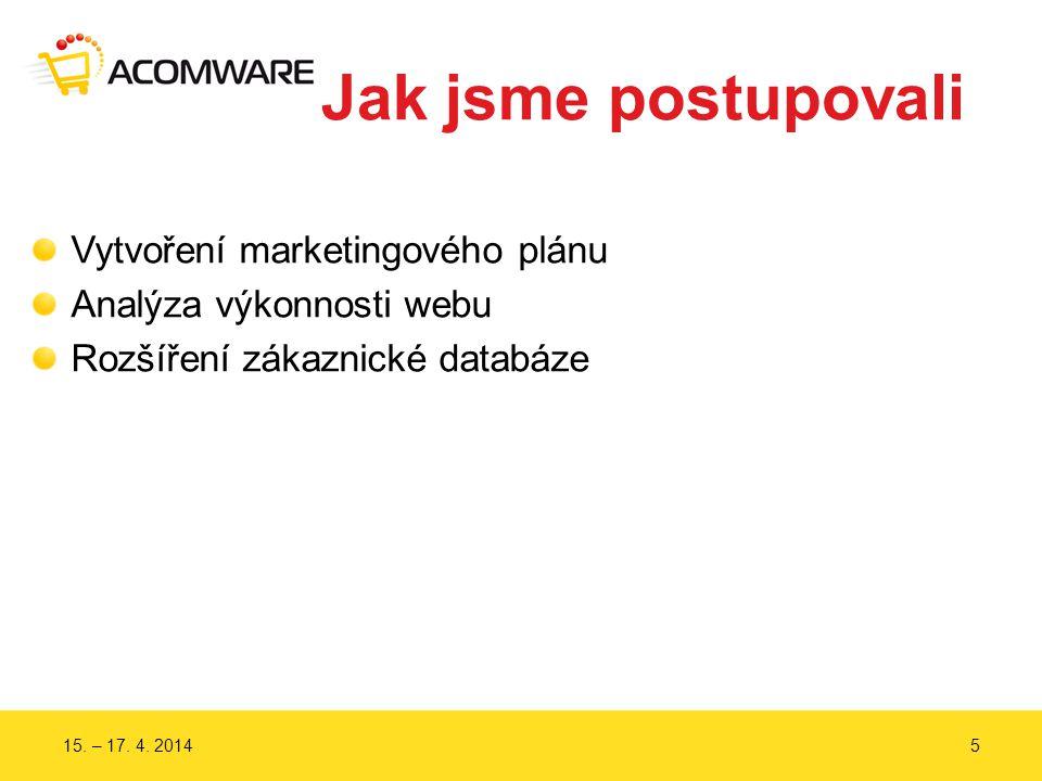 Jak jsme postupovali Vytvoření marketingového plánu Analýza výkonnosti webu Rozšíření zákaznické databáze 15.