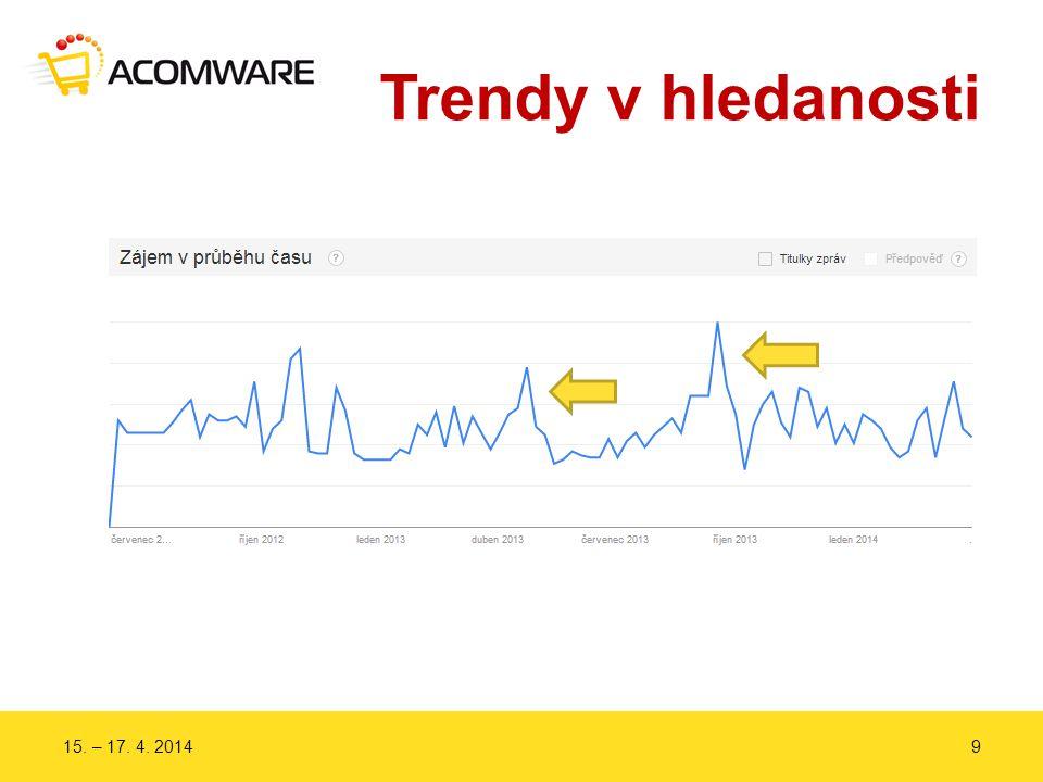 Trendy v hledanosti 15. – 17. 4. 20149