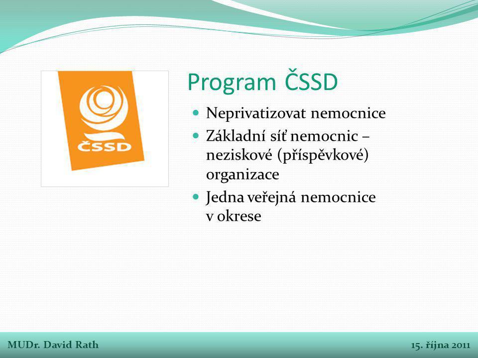 Program ČSSD Neprivatizovat nemocnice Základní síť nemocnic – neziskové (příspěvkové) organizace Jedna veřejná nemocnice v okrese MUDr. David Rath15.