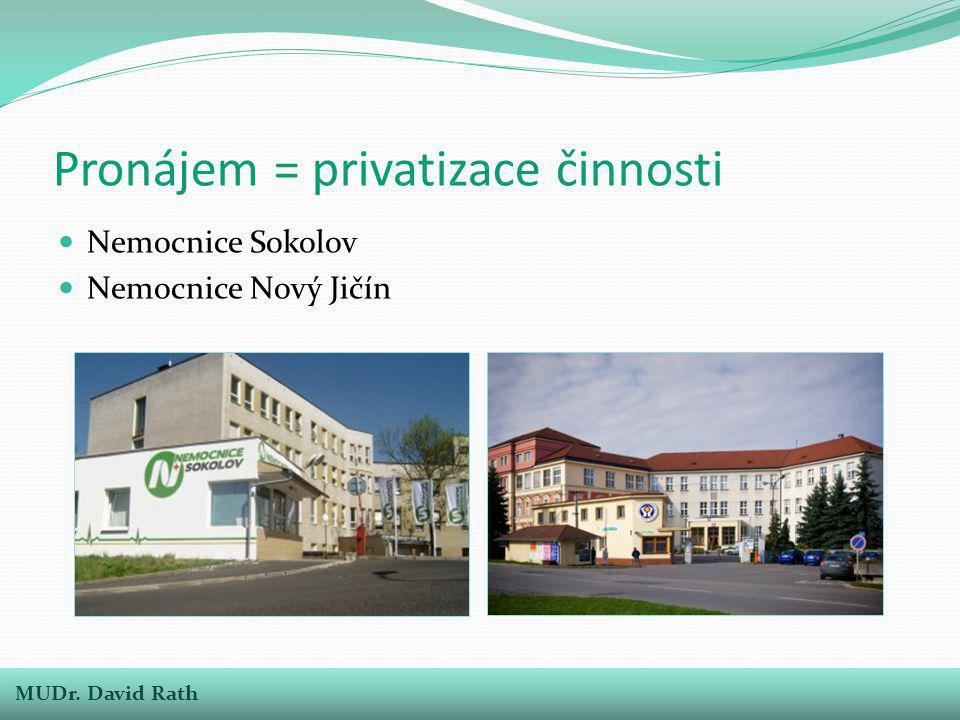 Pronájem = privatizace činnosti Nemocnice Sokolov Nemocnice Nový Jičín MUDr. David Rath