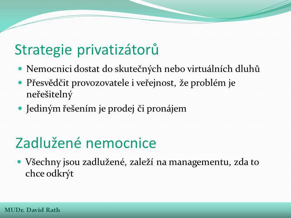 Strategie privatizátorů Nemocnici dostat do skutečných nebo virtuálních dluhů Přesvědčit provozovatele i veřejnost, že problém je neřešitelný Jediným řešením je prodej či pronájem Zadlužené nemocnice Všechny jsou zadlužené, zaleží na managementu, zda to chce odkrýt MUDr.