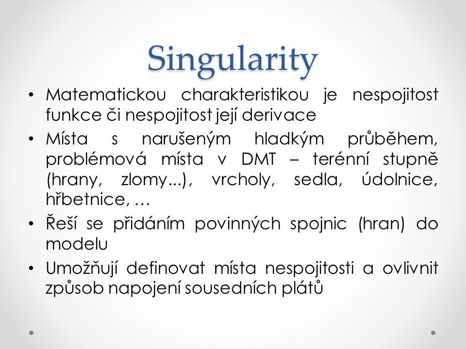 Hrany Tvar hrany - Úsečka - Křivka ve vertikální rovině (2D křivka) - Obecná křivka (3D křivka) Způsob navázání plátů -Hladké navázání (spojitost terénu i jeho první derivace) -Ostré navázání (terén spojitý, jeho derivace nespojitá) -Zlom (terén nespojitý)