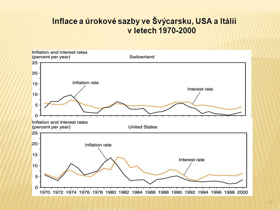 17 Inflace a úrokové sazby ve Švýcarsku, USA a Itálii v letech 1970-2000
