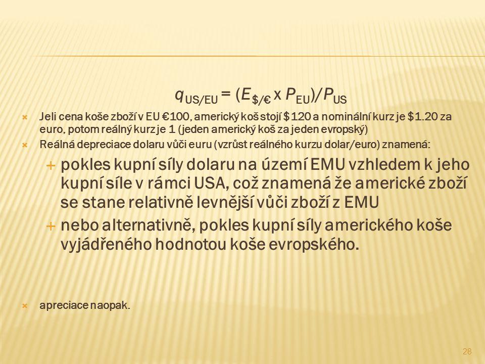 q US/EU = (E $/€ x P EU )/P US  Jeli cena koše zboží v EU €100, americký koš stojí $120 a nominální kurz je $1.20 za euro, potom reálný kurz je 1 (je