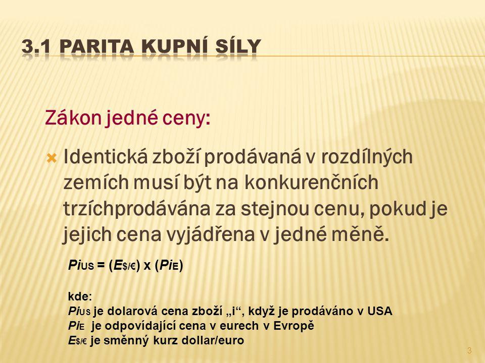 Zákon jedné ceny:  Identická zboží prodávaná v rozdílných zemích musí být na konkurenčních trzíchprodávána za stejnou cenu, pokud je jejich cena vyjá