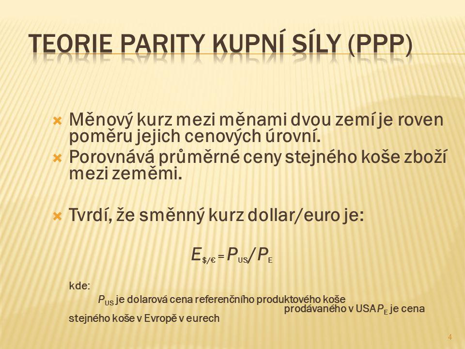  Měnový kurz mezi měnami dvou zemí je roven poměru jejich cenových úrovní.  Porovnává průměrné ceny stejného koše zboží mezi zeměmi.  Tvrdí, že smě