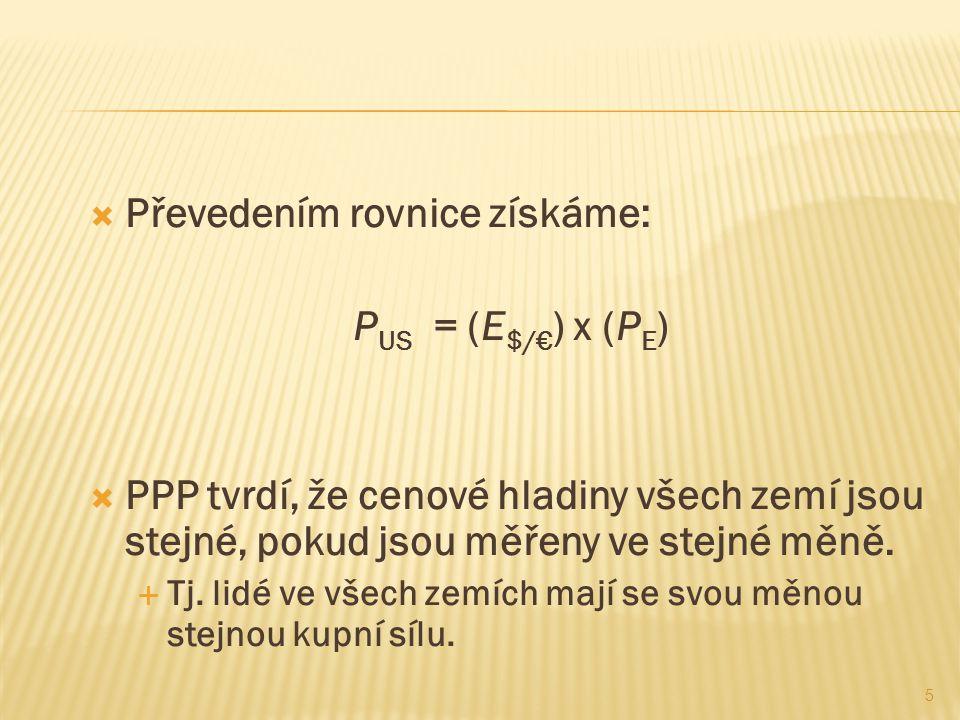  Převedením rovnice získáme: P US = (E $/€ ) x (P E )  PPP tvrdí, že cenové hladiny všech zemí jsou stejné, pokud jsou měřeny ve stejné měně.  Tj.