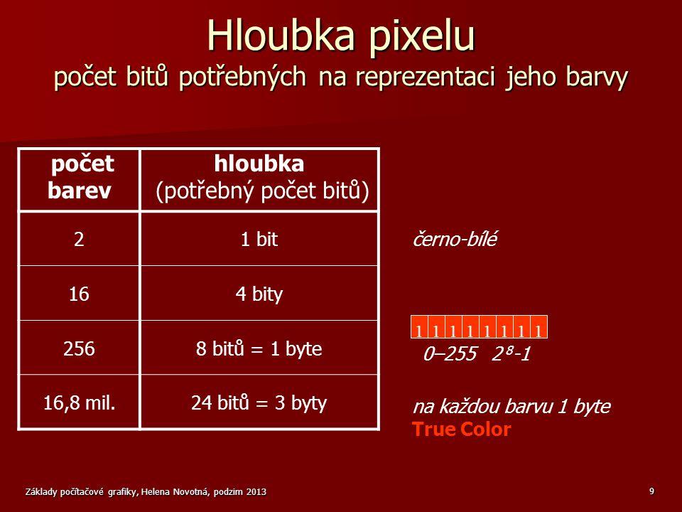 Základy počítačové grafiky, Helena Novotná, podzim 2013 20 Typy palet  3 – 3 – 2 univerzální paleta (256 barev)  7  12  3 7 odstínů červené, 12 zelené, 3 modré (252 barev)  adaptovaná barevná paleta –paleta optimalizovaná na jeden konkrétní obrázek –barvy v paletě podle barev v předloze 8  Red 84  GreenBlue