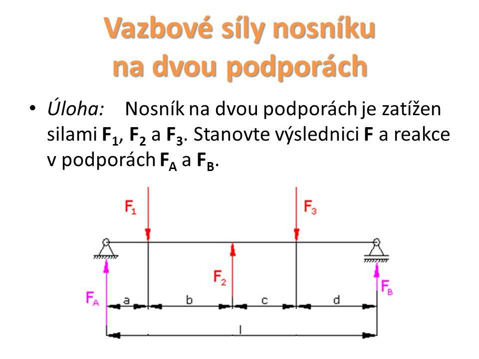 Vazbové síly nosníku na dvou podporách Úloha:Nosník na dvou podporách je zatížen silami F 1, F 2 a F 3. Stanovte výslednici F a reakce v podporách F A
