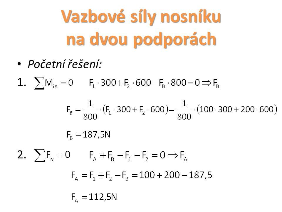 Vazbové síly nosníku na dvou podporách 3.