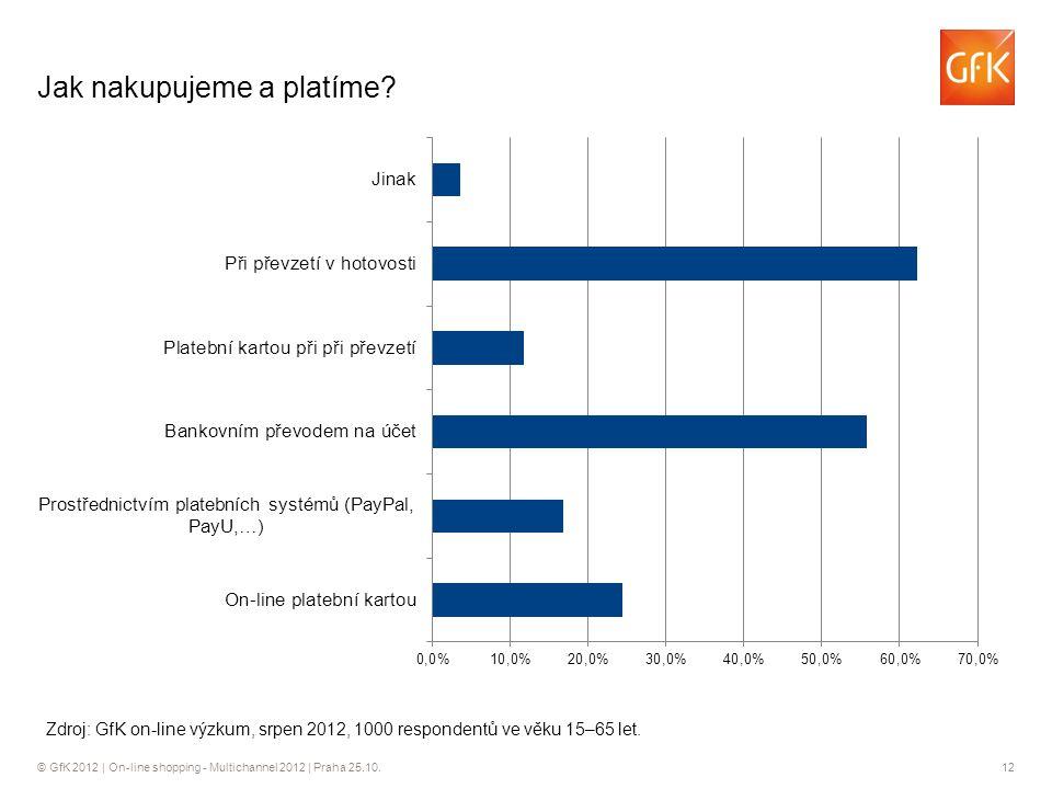 © GfK 2012 | On-line shopping - Multichannel 2012 | Praha 25.10.12 Jak nakupujeme a platíme.
