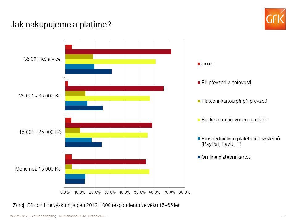 © GfK 2012 | On-line shopping - Multichannel 2012 | Praha 25.10.13 Jak nakupujeme a platíme.