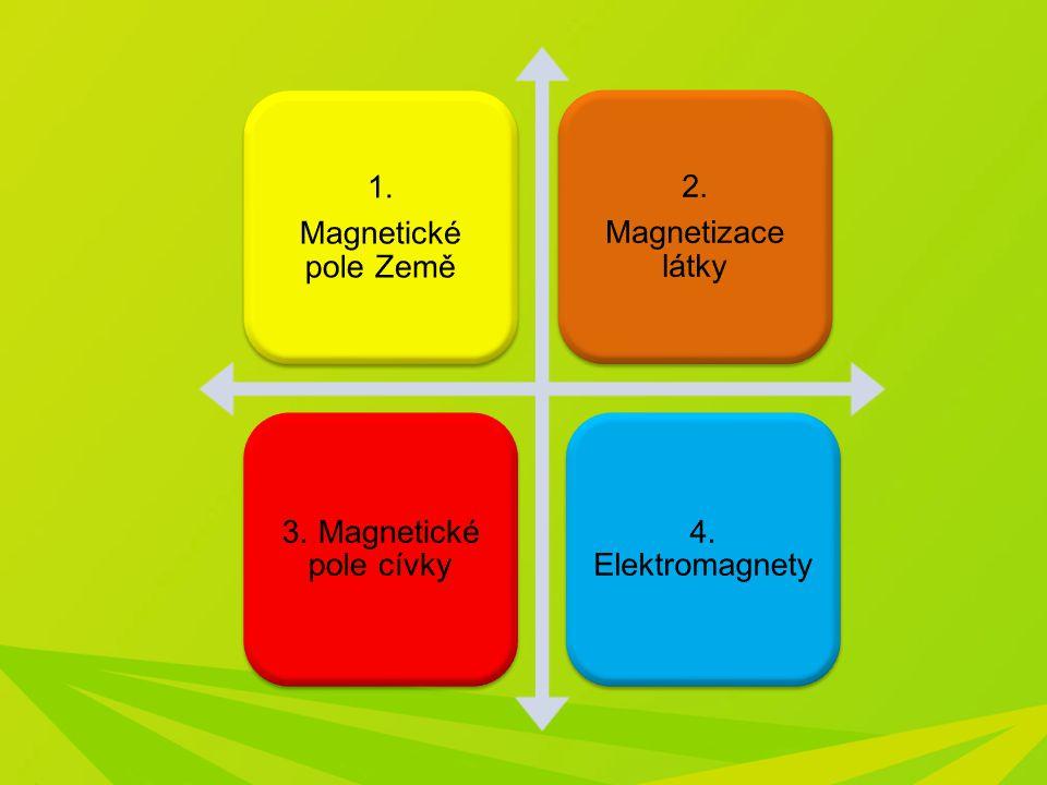 Feromagnetické látky jejich permeabilita 10 2 – 10 5 silně zesilují magnetické pole za běžných teplot jsou feromagnetické kovy (Fe, Co.