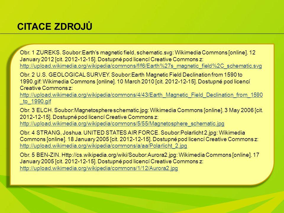 CITACE ZDROJŮ Obr.1 ZUREKS.