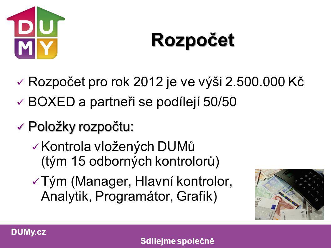 DUMy.cz Sdílejme společně Rozpočet Rozpočet pro rok 2012 je ve výši 2.500.000 Kč BOXED a partneři se podílejí 50/50 Položky rozpočtu: Položky rozpočtu: Kontrola vložených DUMů (tým 15 odborných kontrolorů) Tým (Manager, Hlavní kontrolor, Analytik, Programátor, Grafik)