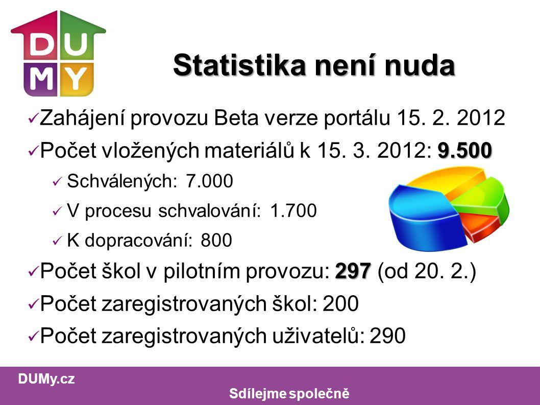 DUMy.cz Sdílejme společně Statistika není nuda Zahájení provozu Beta verze portálu 15.
