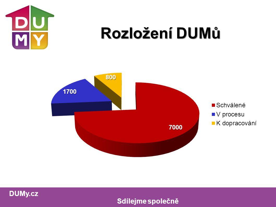 DUMy.cz Sdílejme společně Rozložení DUMů