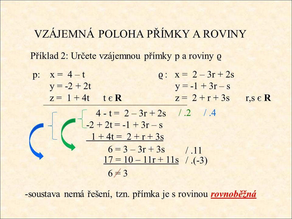 Příklad 2: Určete vzájemnou přímky p a roviny ϱ VZÁJEMNÁ POLOHA PŘÍMKY A ROVINY p: x = 4 – t y = -2 + 2t z = 1 + 4t t є R ϱ : x = 2 – 3r + 2s y = -1 + 3r – s z = 2 + r + 3sr,s є R 4 - t = 2 – 3r + 2s -2 + 2t = -1 + 3r – s 1 + 4t = 2 + r + 3s /.2 6 = 3 – 3r + 3s /.4 17 = 10 – 11r + 11s /.11 /.(-3) 6 = 3 -soustava nemá řešení, tzn.
