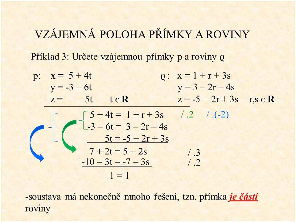 Příklad 3: Určete vzájemnou přímky p a roviny ϱ VZÁJEMNÁ POLOHA PŘÍMKY A ROVINY p: x = 5 + 4t y = -3 – 6t z = 5t t є R ϱ : x = 1 + r + 3s y = 3 – 2r – 4s z = -5 + 2r + 3sr,s є R 5 + 4t = 1 + r + 3s -3 – 6t = 3 – 2r – 4s 5t = -5 + 2r + 3s /.2 7 + 2t = 5 + 2s /.(-2) -10 – 3t = -7 – 3s /.3 /.2 1 = 1 -soustava má nekonečně mnoho řešení, tzn.