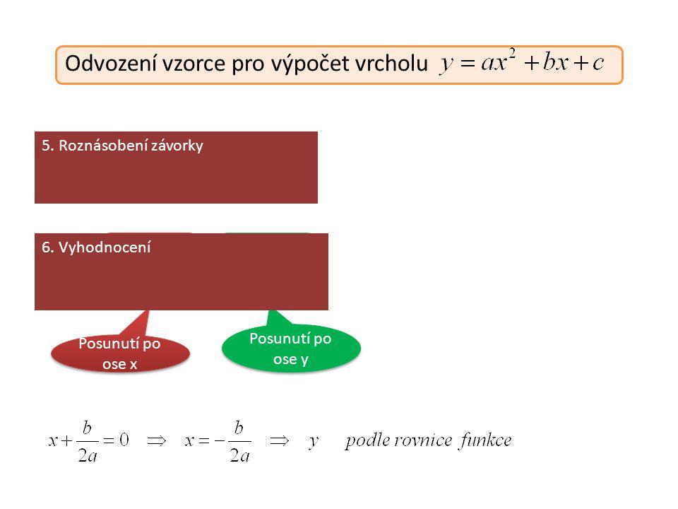 Odvození vzorce pro výpočet vrcholu 5.Roznásobení závorky Posunutí po ose x Posunutí po ose y 6.