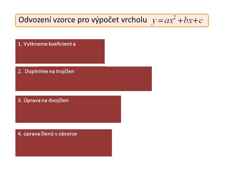 Odvození vzorce pro výpočet vrcholu 1.Vytkneme koeficient a 2.