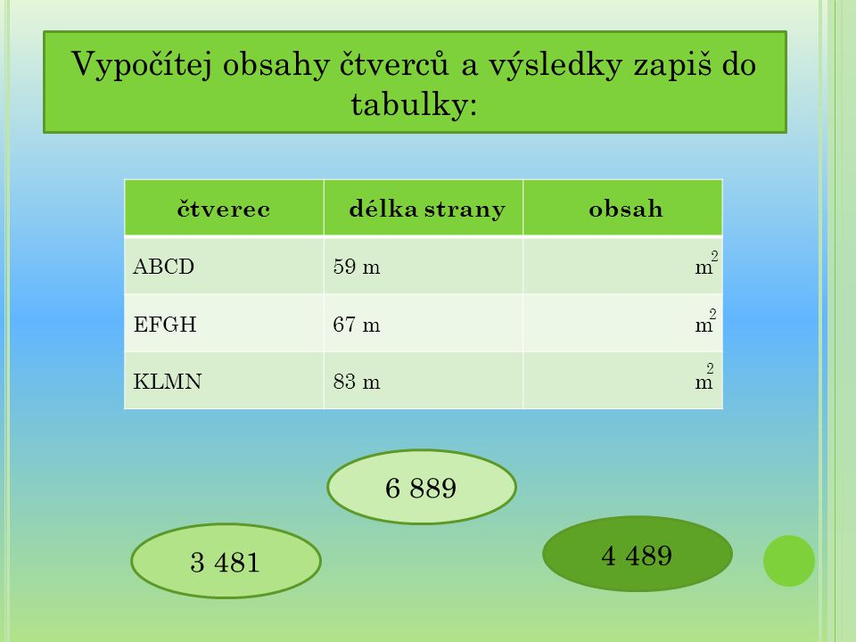 Vypočítej obsahy čtverců a výsledky zapiš do tabulky: čtverec délka strany obsah ABCD59 mm EFGH67 m m KLMN83 m m 2 2 2 3 481 4 489 6 889