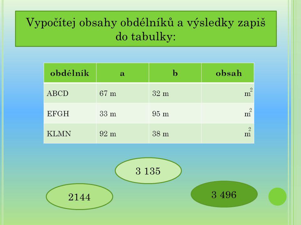 Vypočítej obsahy obdélníků a výsledky zapiš do tabulky: obdélníkab obsah ABCD67 m32 mm EFGH33 m95 m m KLMN92 m38 m m 2 2 2 2144 3 496 3 135