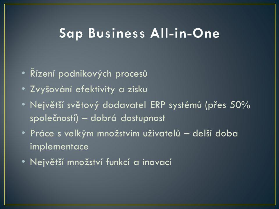 Řízení podnikových procesů Zvyšování efektivity a zisku Největší světový dodavatel ERP systémů (přes 50% společností) – dobrá dostupnost Práce s velký