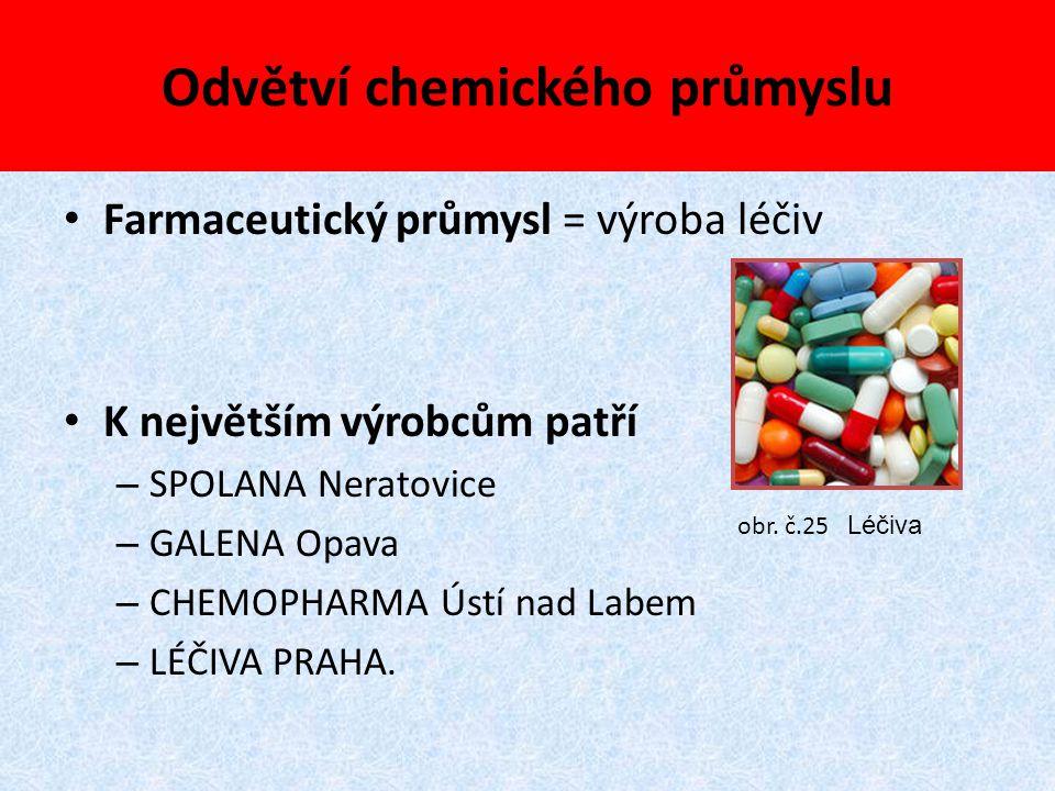 Odvětví chemického průmyslu Farmaceutický průmysl = výroba léčiv K největším výrobcům patří – SPOLANA Neratovice – GALENA Opava – CHEMOPHARMA Ústí nad