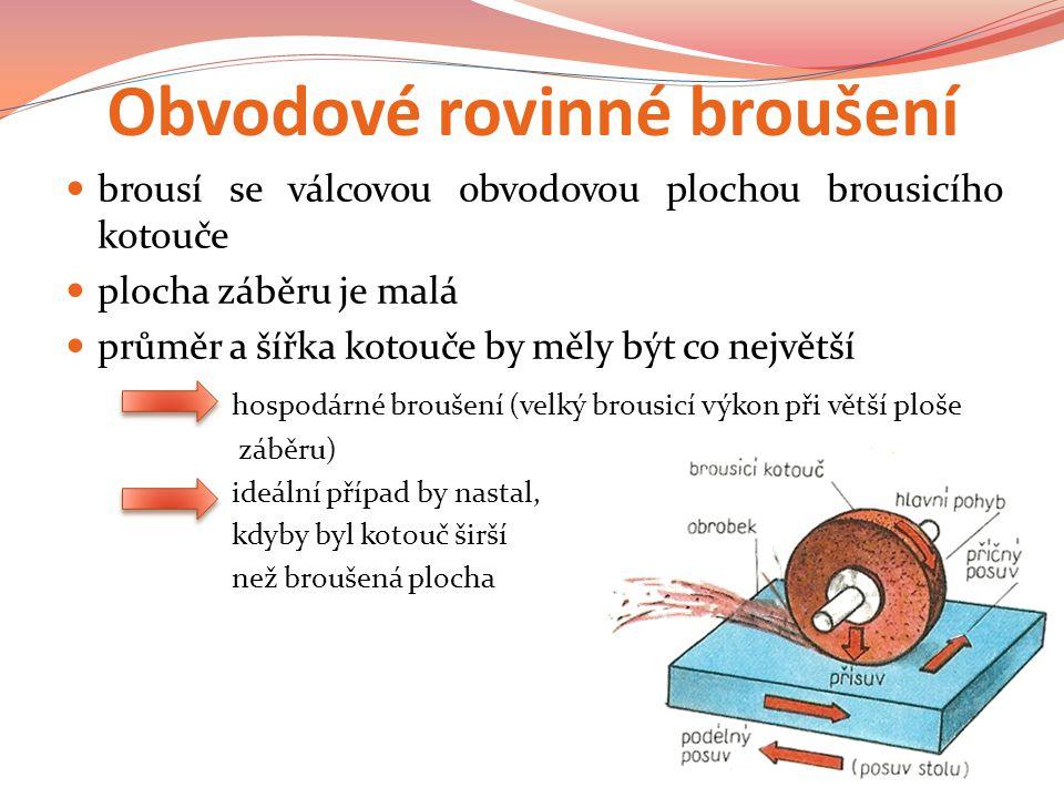 Obvodové rovinné broušení brousí se válcovou obvodovou plochou brousicího kotouče plocha záběru je malá průměr a šířka kotouče by měly být co největší hospodárné broušení (velký brousicí výkon při větší ploše záběru) ideální případ by nastal, kdyby byl kotouč širší než broušená plocha