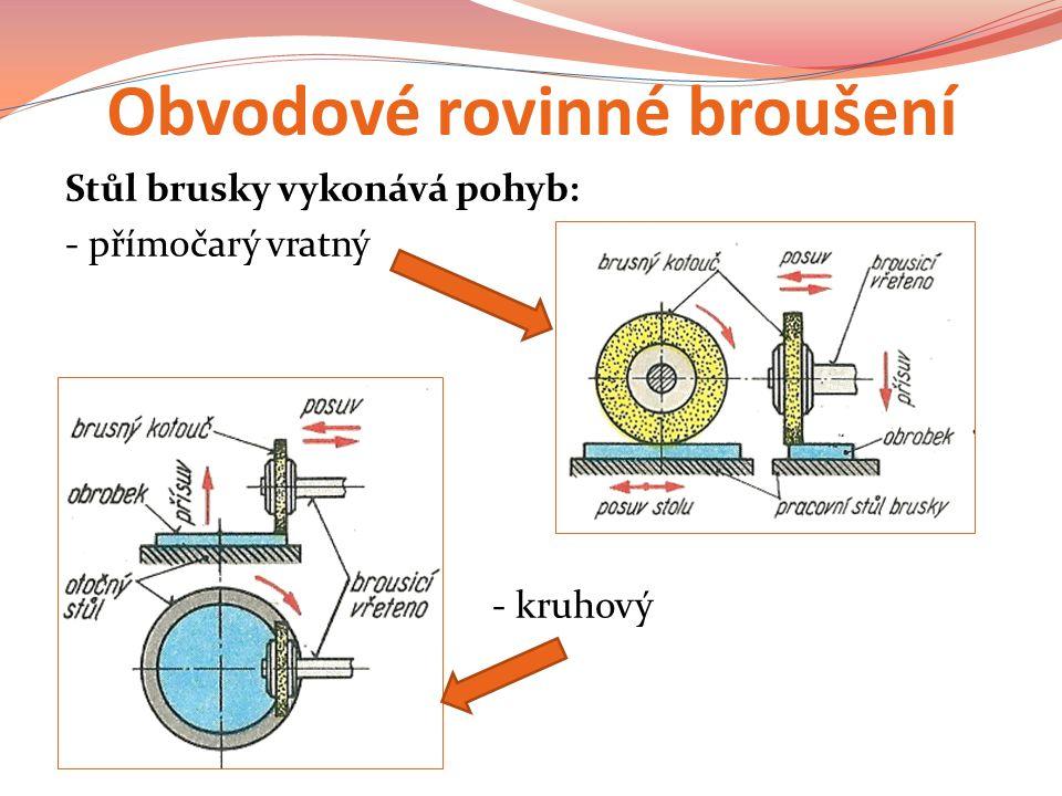 Obvodové rovinné broušení Stůl brusky vykonává pohyb: - přímočarý vratný - kruhový