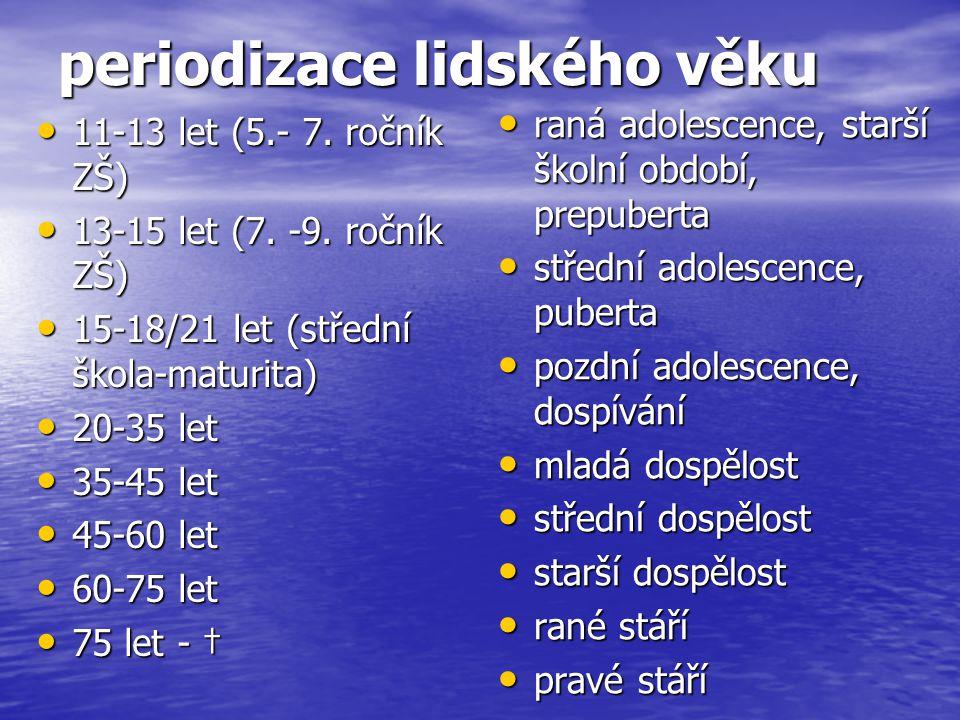 periodizace lidského věku 11-13 let (5.- 7. ročník ZŠ) 11-13 let (5.- 7. ročník ZŠ) 13-15 let (7. -9. ročník ZŠ) 13-15 let (7. -9. ročník ZŠ) 15-18/21