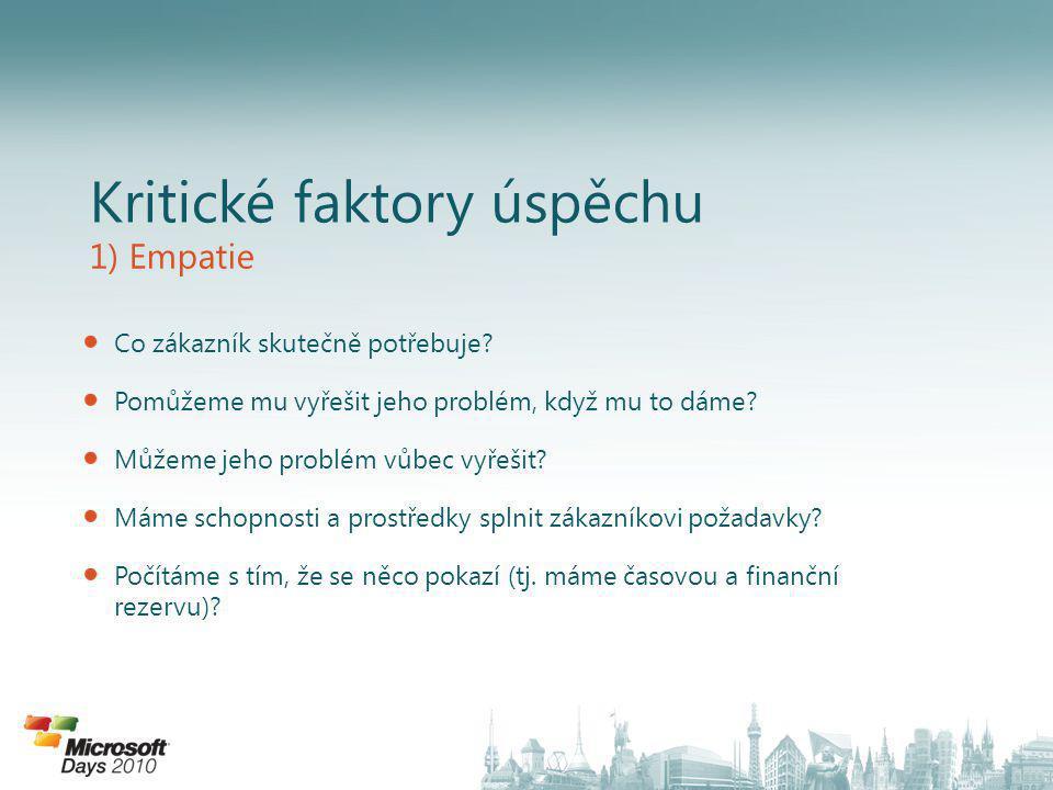 Kritické faktory úspěchu 1) Empatie Co zákazník skutečně potřebuje.